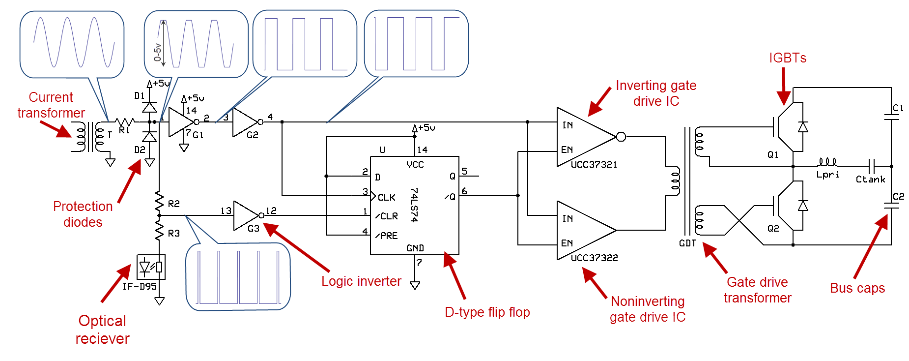 How A Tesla Coil Works Inductor Circuit Speaker Using An As Mentioned Previously Control Logic Is Necessary To Sense The Primary Current And Prevent Turning On Off Igbts While There Through