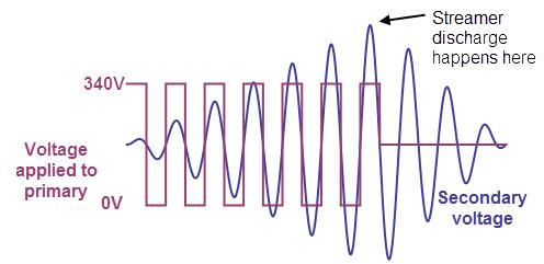 kapanadze generator circuit diagram generator onan wiring circuit diagram #6