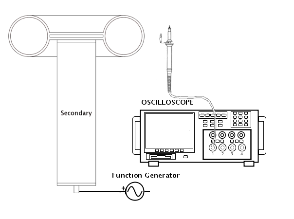 Secondary Tuning Scheme